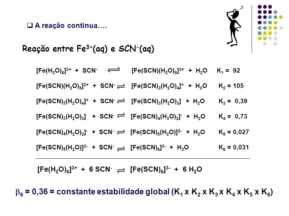 [Fe(H2O)6]3+ + 6 SCN- [Fe(SCN)6]3- + 6 H2O